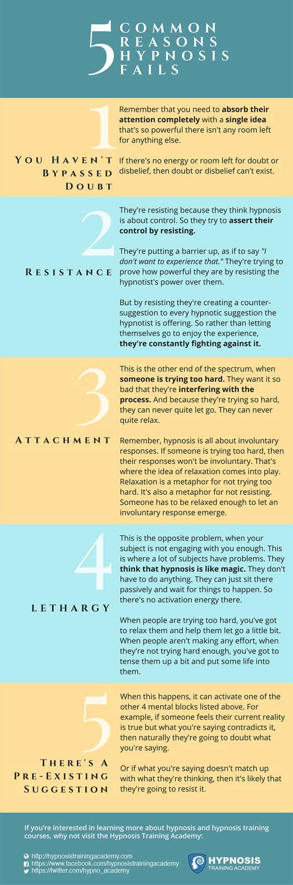 5 common reasons hypnosis fails
