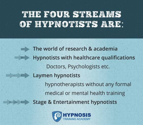 The four streams of hypnotists