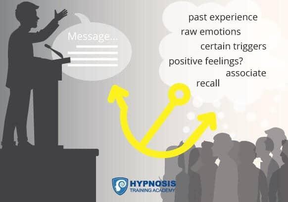Hypnotic Anchors