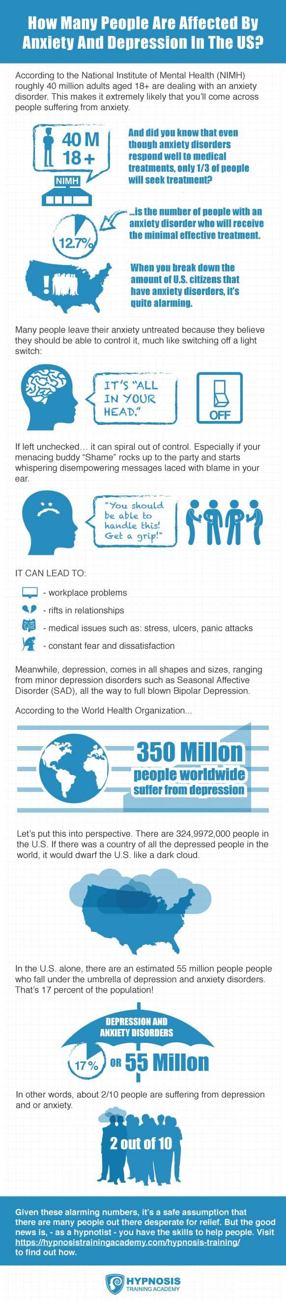 how many people have depression anxiety disorders infographic