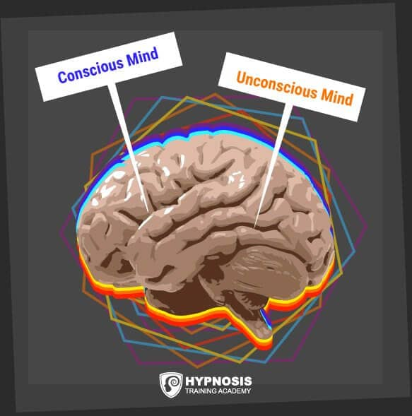 What Is Hypnosis & The Unconscious Mind?