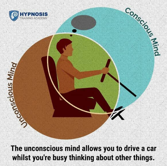 What Is The Unconscious Mind And How Do You Access It?