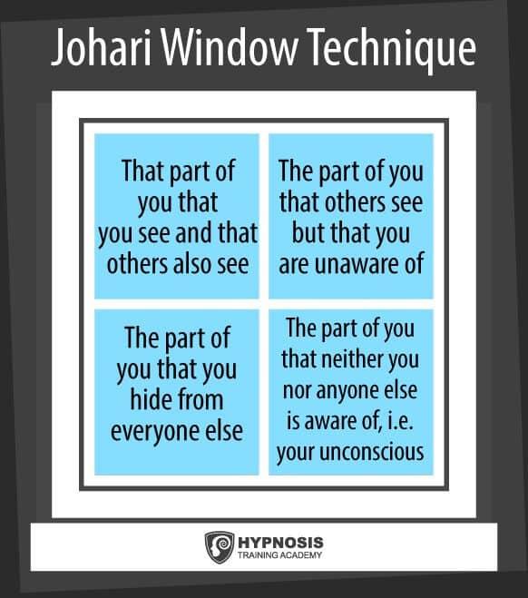 stage of competence model johari window technique