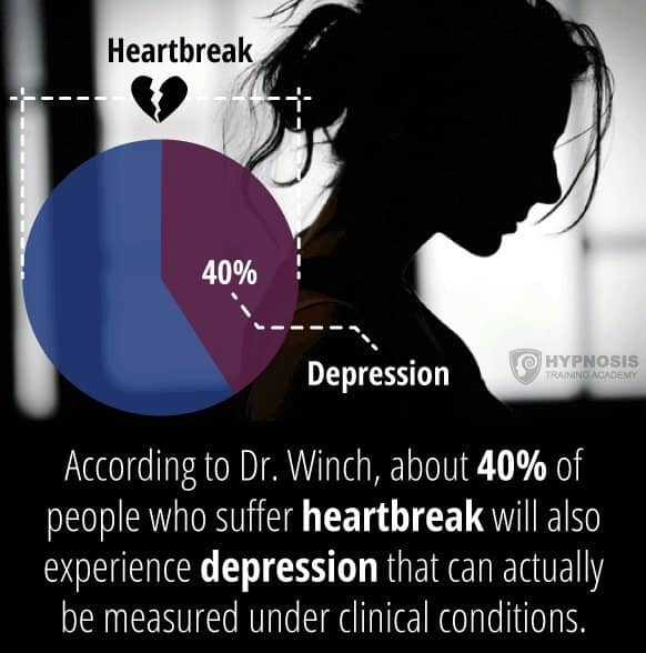 does hypnosis work for heartbreak