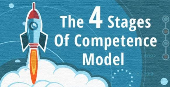 Noel Burch's 4 Stages Of Competence Model: Discover The Psychological Stages You Go Through When Learning A New Skill Or Changing A Behavior