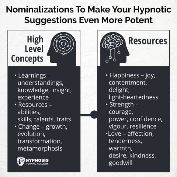 How To Create Irresistible Hypnotic Suggestions – Part 2