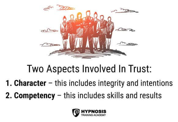 Here's Why Personal Trust = Confidence + Hypnosis Success