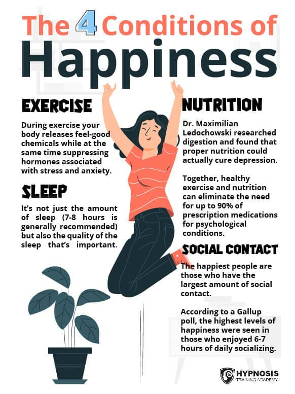 hypnosis-and-happiness