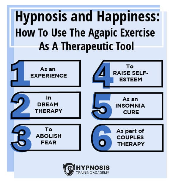 how to use agapic exercise